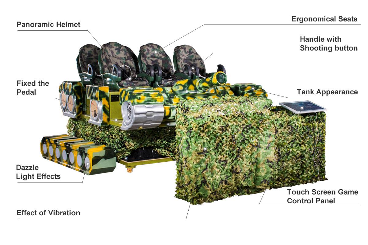 VR Tank diagram
